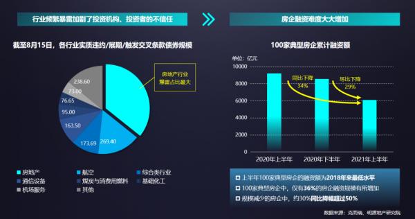 明源云采购CEO陈迪浩:地产新形势  供方新应对